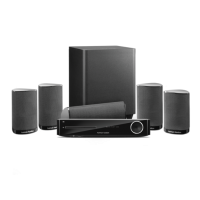 Harman Kardon BDS 7772